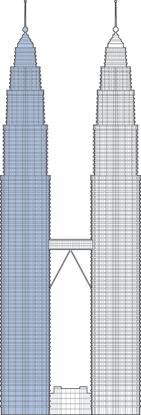 Petronas Towers Complex - The Skyscraper Center